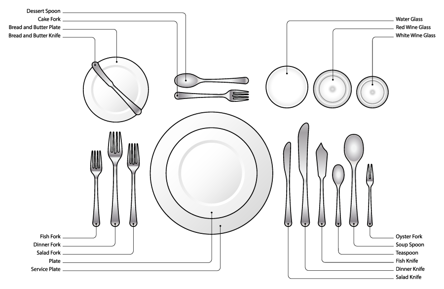 diagram of an ultra formal placesetting