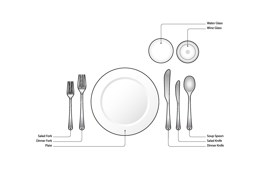 diagram of an informal place setting